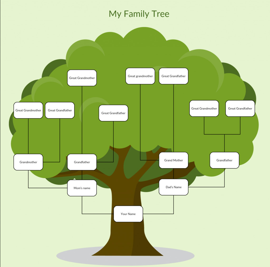 Template for Family Tree Family Tree Templates to Create Family Tree Charts Line