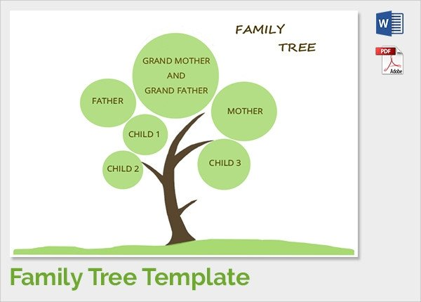 Template for Family Tree Sample Family Tree Chart Template 17 Documents In Pdf