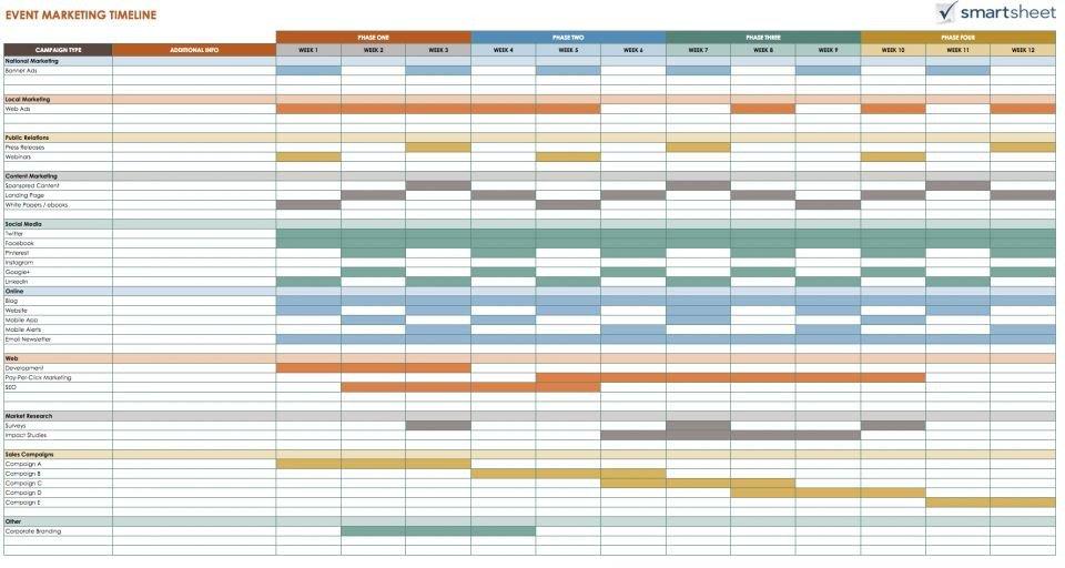 Templates for Google Sheets Google Docs Templates Timeline Templates Smartsheet