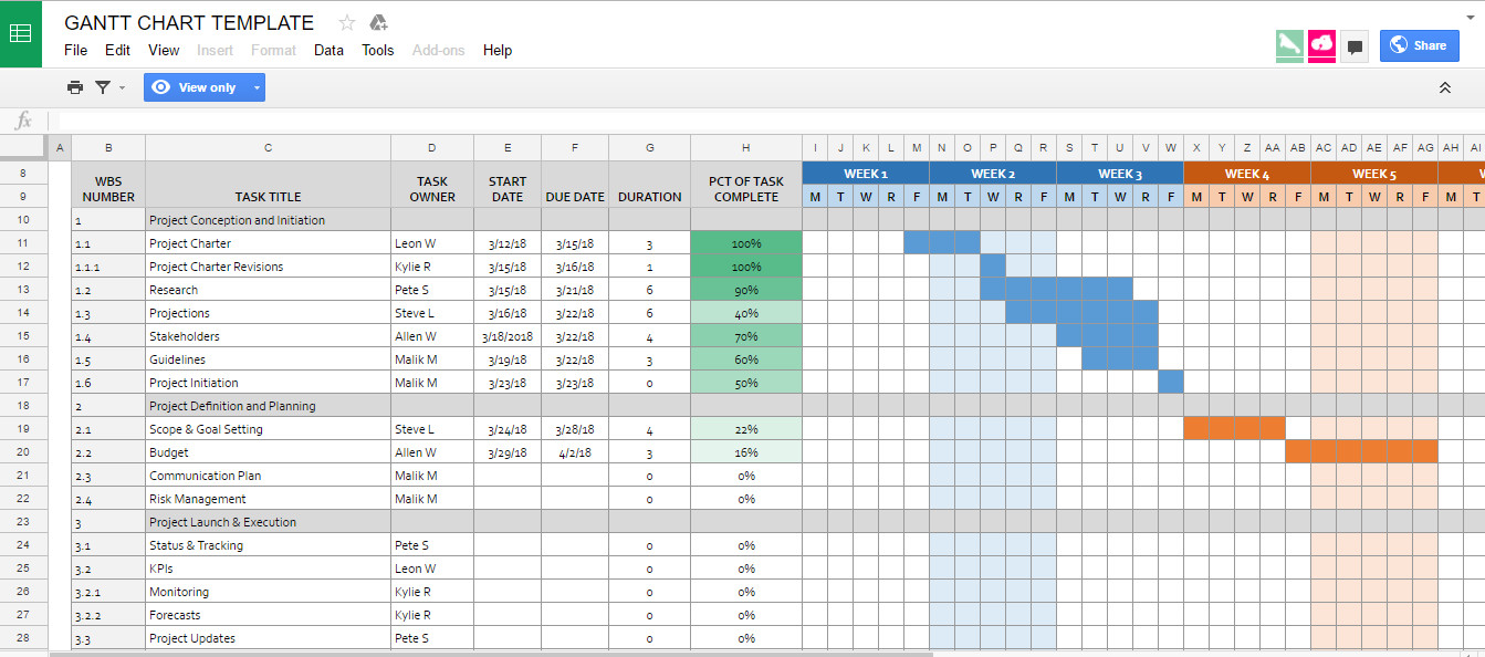 Templates for Google Sheets Hiver Blog Blog Archive the Definitive Guide to Google