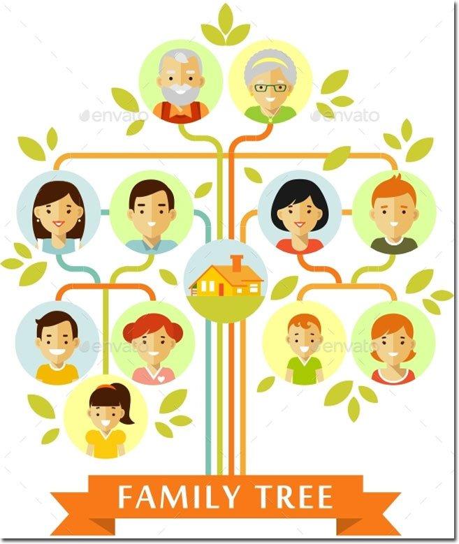 Three Generation Family Tree 20 Family Tree Templates & Chart Layouts