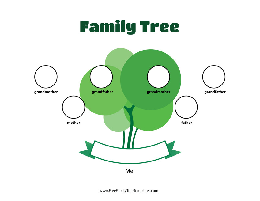 Three Generation Family Tree 3 Generation Family Tree Template – Free Family Tree Templates
