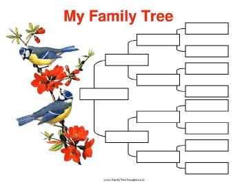 Three Generation Family Tree Family Tree Templates