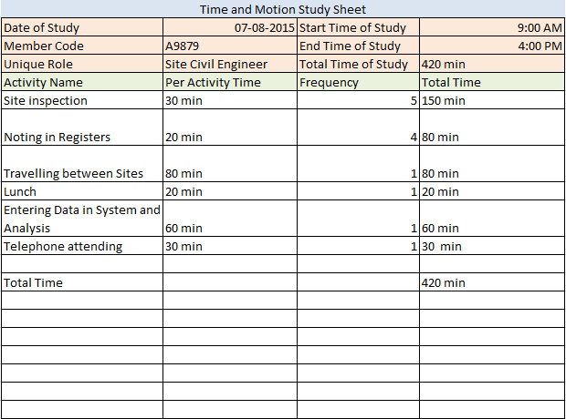 Time and Motion Study Template 28 Of Time and Motion Template Excel