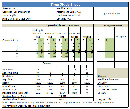 Time Study Templates Excel How to Do Time Study for Garment Operations