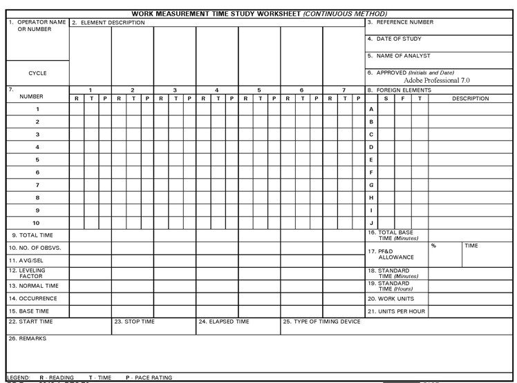 Time Study Templates Excel Project Management forms