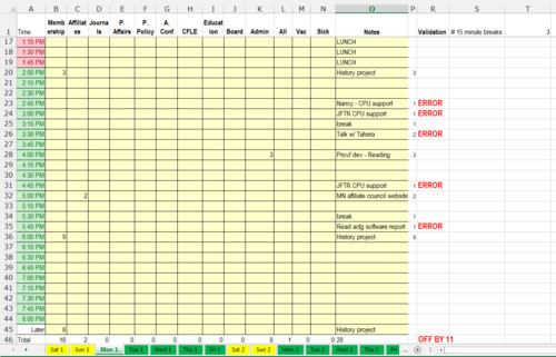 Time Study Templates Excel Tech thoughts — Time Study Tracking Template Excel