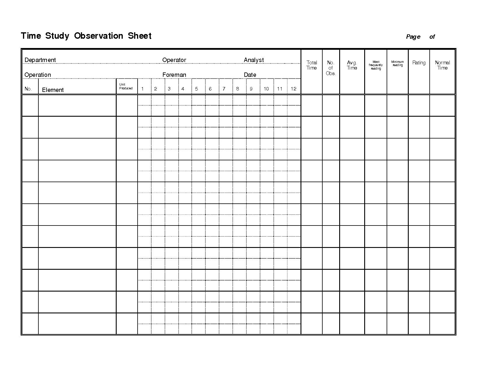Time Study Templates Excel Time Study Template