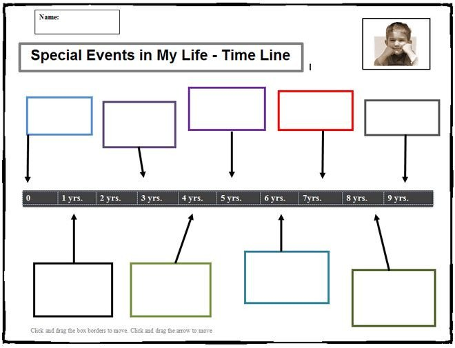 Timeline Template for Kids Supercool for Using with Kids Living In Foster Care This