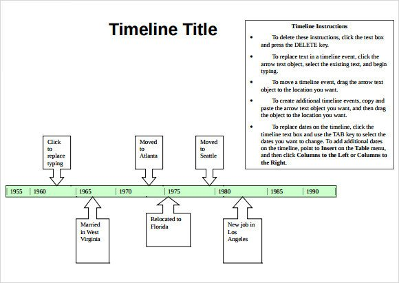Timeline Template for Word Read Reviews In Putational Chemistry Volume 25