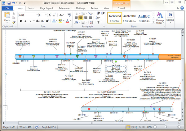 Timeline Template for Word Timeline Templates for Word