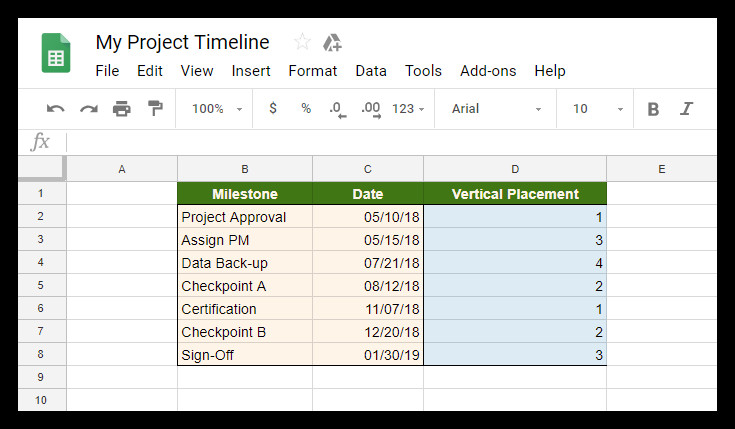 Timeline Template Google Docs How to Make A Timeline In Google Docs Free Template
