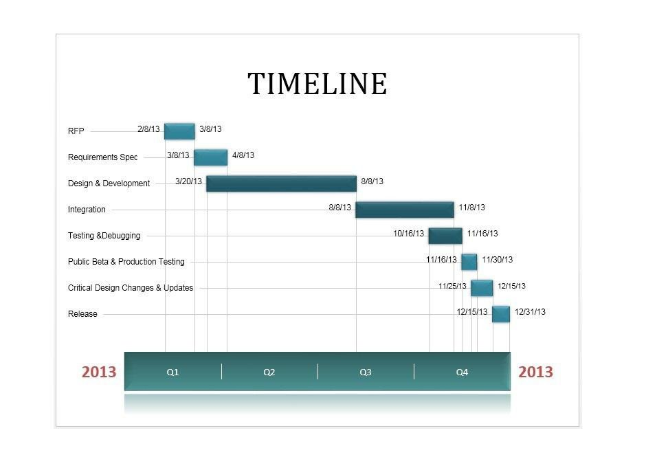 Timeline Template Microsoft Word 30 Timeline Templates Excel Power Point Word