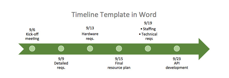 Timeline Template Microsoft Word Free Timeline Template In Word