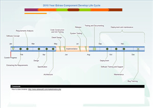 Timeline Template Microsoft Word Free Timeline Templates for Word Powerpoint Pdf