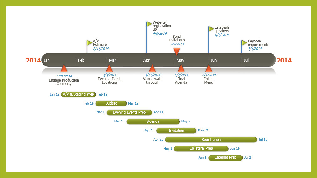 Timeline Template Microsoft Word Project Timeline Template Microsoft Word Google Search