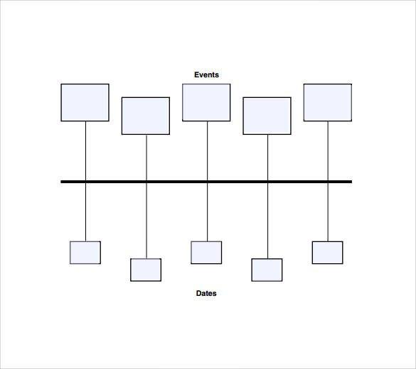 Timeline Templates for Kids Timeline Template for Kid –7 Free Samples Examples & formats