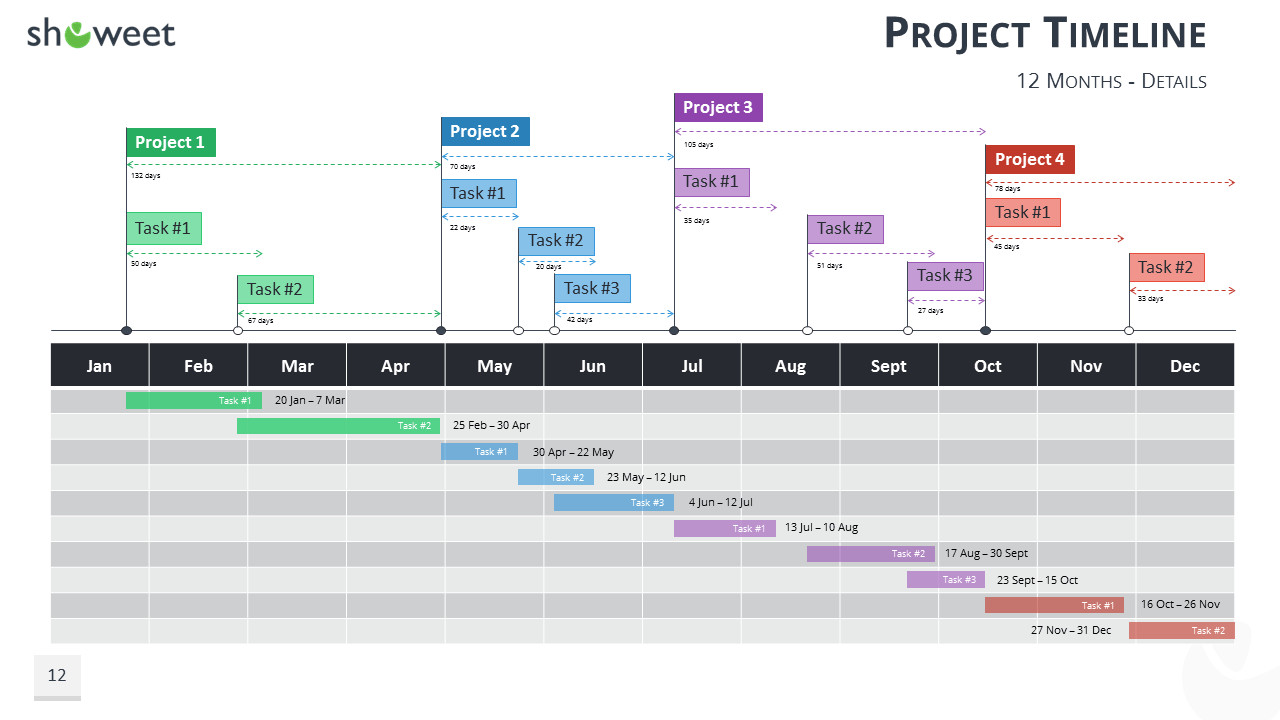 Timeline Templates for Powerpoint Gantt Charts and Project Timelines for Powerpoint