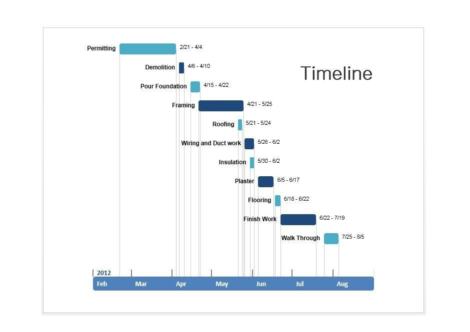 Timeline Templates for Word 30 Timeline Templates Excel Power Point Word