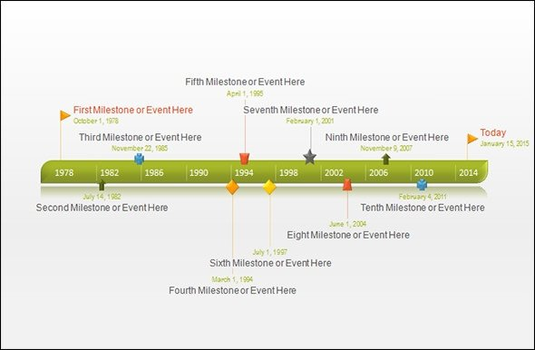 Timeline Templates for Word Sample Timeline Templates 14 Free Documents In Pdf