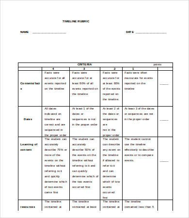 Timeline Templates for Word Timeline Word Template 5 Free Word Documents Download