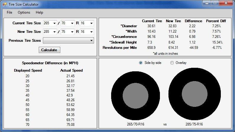 Tire Size Comparison Chart Template Tire Size Chart Parison Miata – Periodic & Diagrams Science