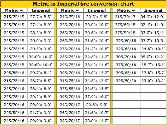 Tire Size Comparison Chart Template Tire Size Chart Parison