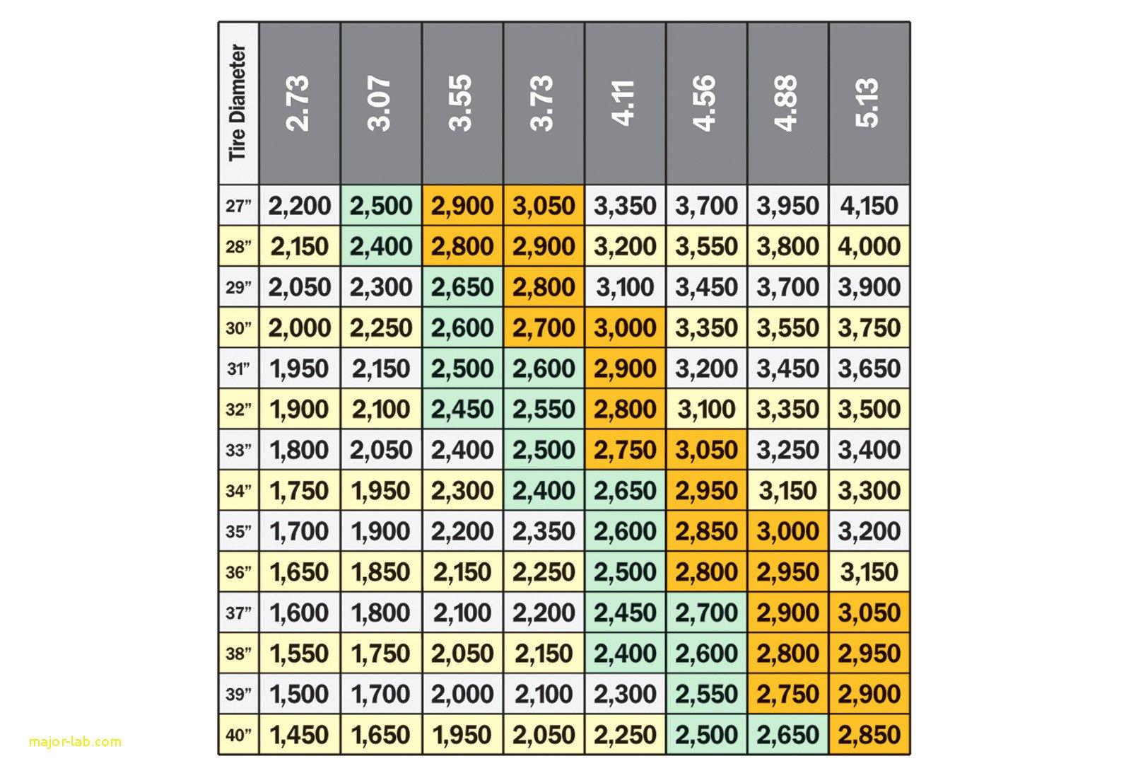 Tire Size Comparison Chart Template Tire Size Parison Chart Template