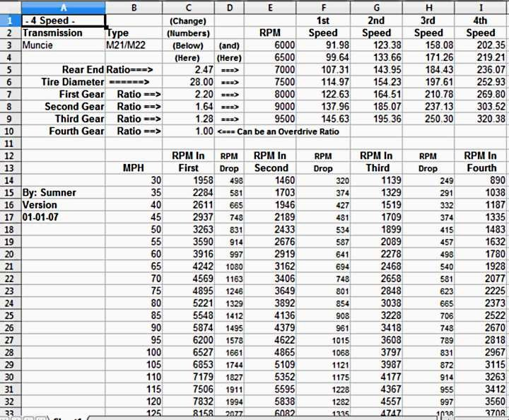 Tire Size Comparison Chart Template Tire Sizes Tire Sizes Calculator
