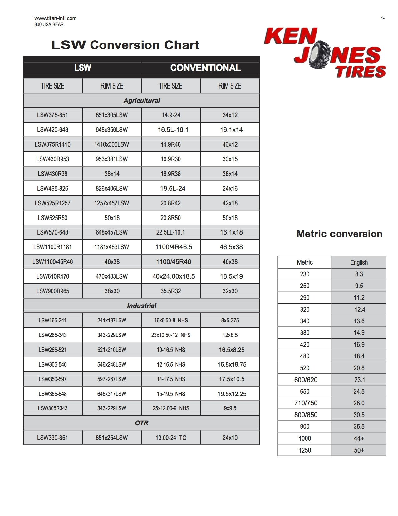 Tire Size Comparison Chart Template Tractor Tire Size Chart