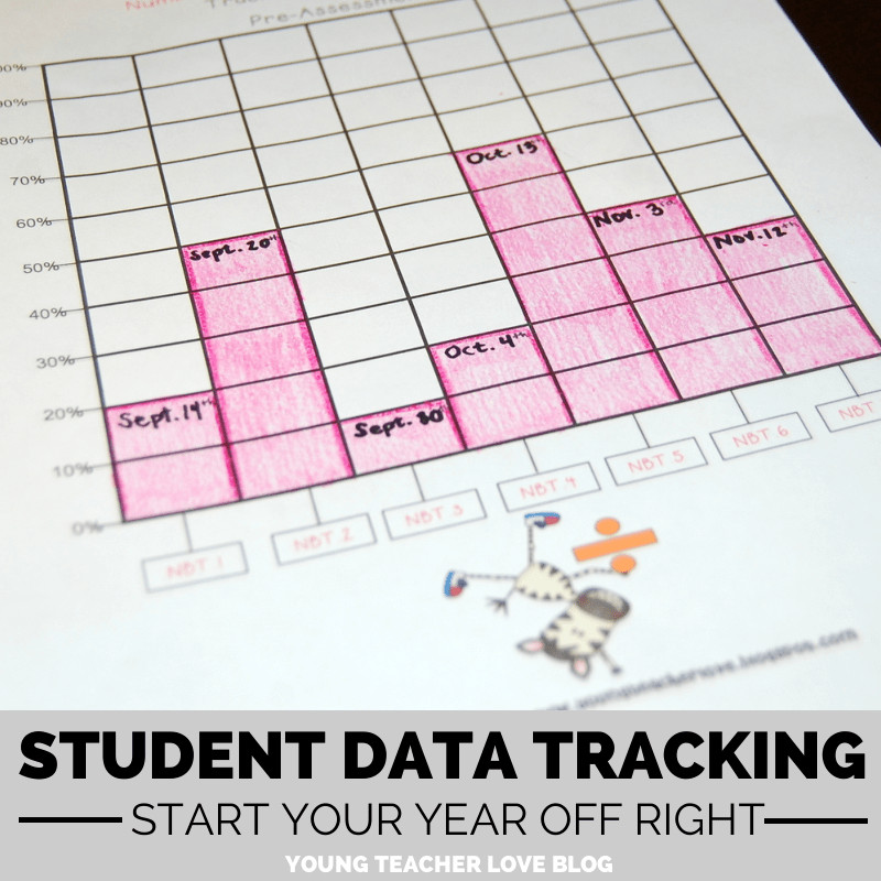 Tracking Student Progress Template How to Implement Student Data Tracking In the Classroom