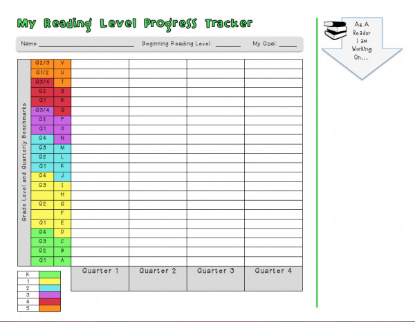 Tracking Student Progress Template Student Engaged assessment