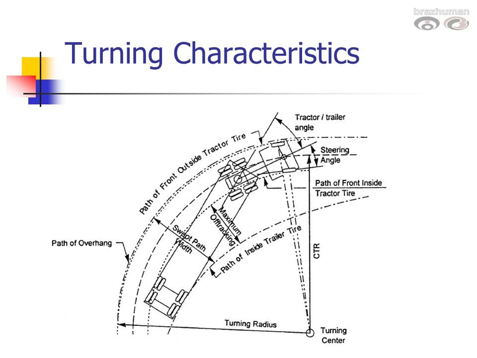 Tractor Trailer Turning Radius Design Vehicles and Turning Radii Ppt Video Online