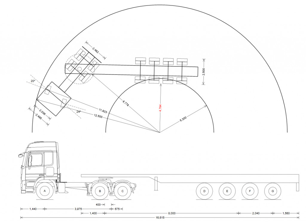 Tractor Trailer Turning Radius Pin by Suchart Rukachaisirikul On Warehouse