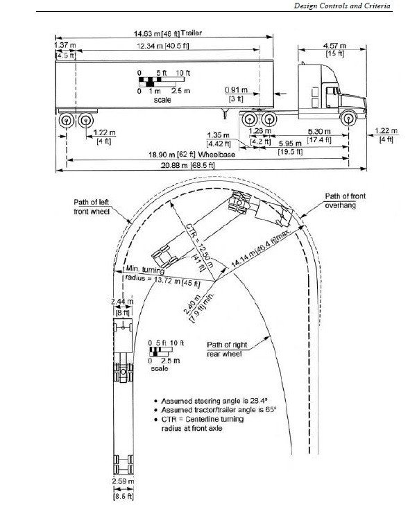 Tractor Trailer Turning Radius Semi Truck Turning Radius A Semi Truck