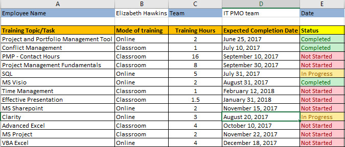 Training Plan Template Excel Employee Training Plan Excel Template Download Free