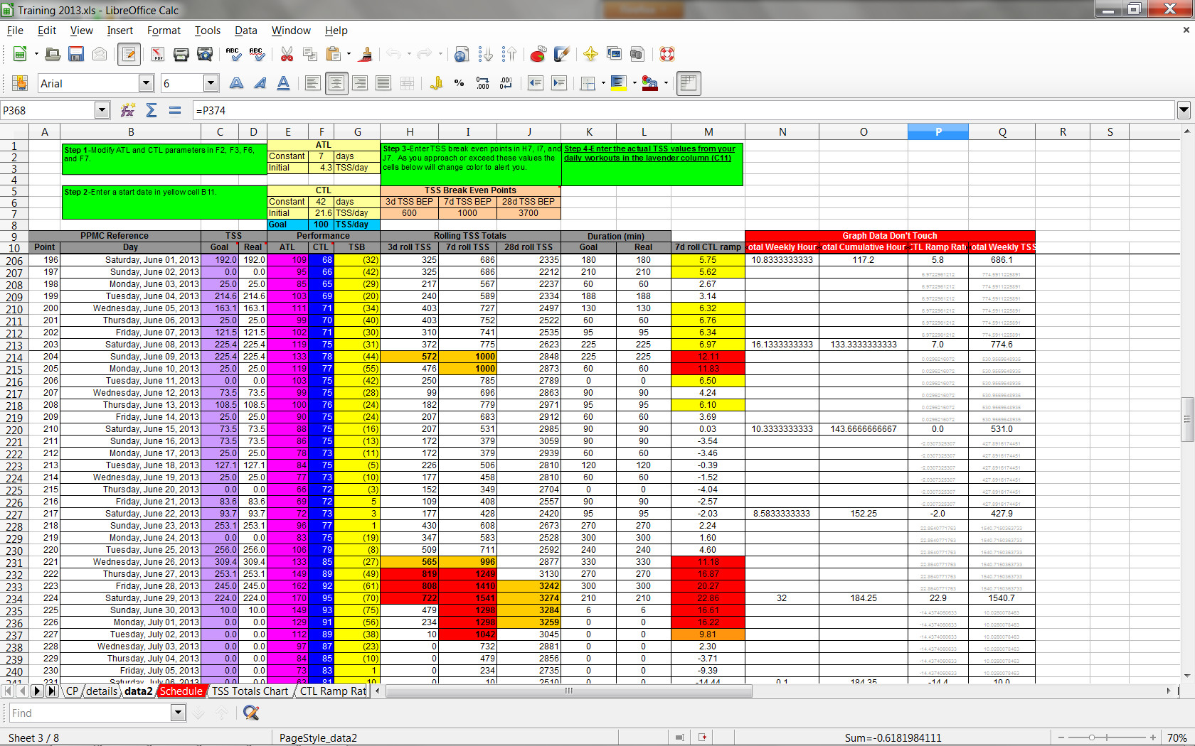 Training Plan Template Excel Excel Training Planner