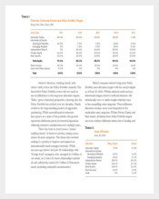 Treasurer Report Template Non Profit 323 Report Templates – Free Sample Example format