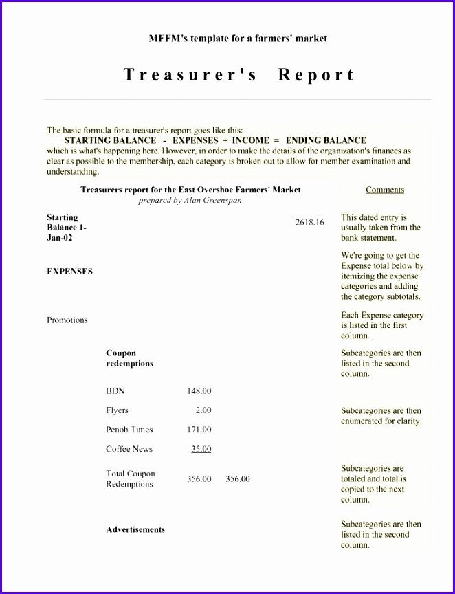Treasurer Report Template Non Profit 6 Treasurer Report Template Excel Exceltemplates
