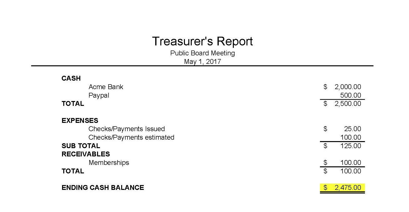 Treasurer Report Template Non Profit Masna Club Accounting 101