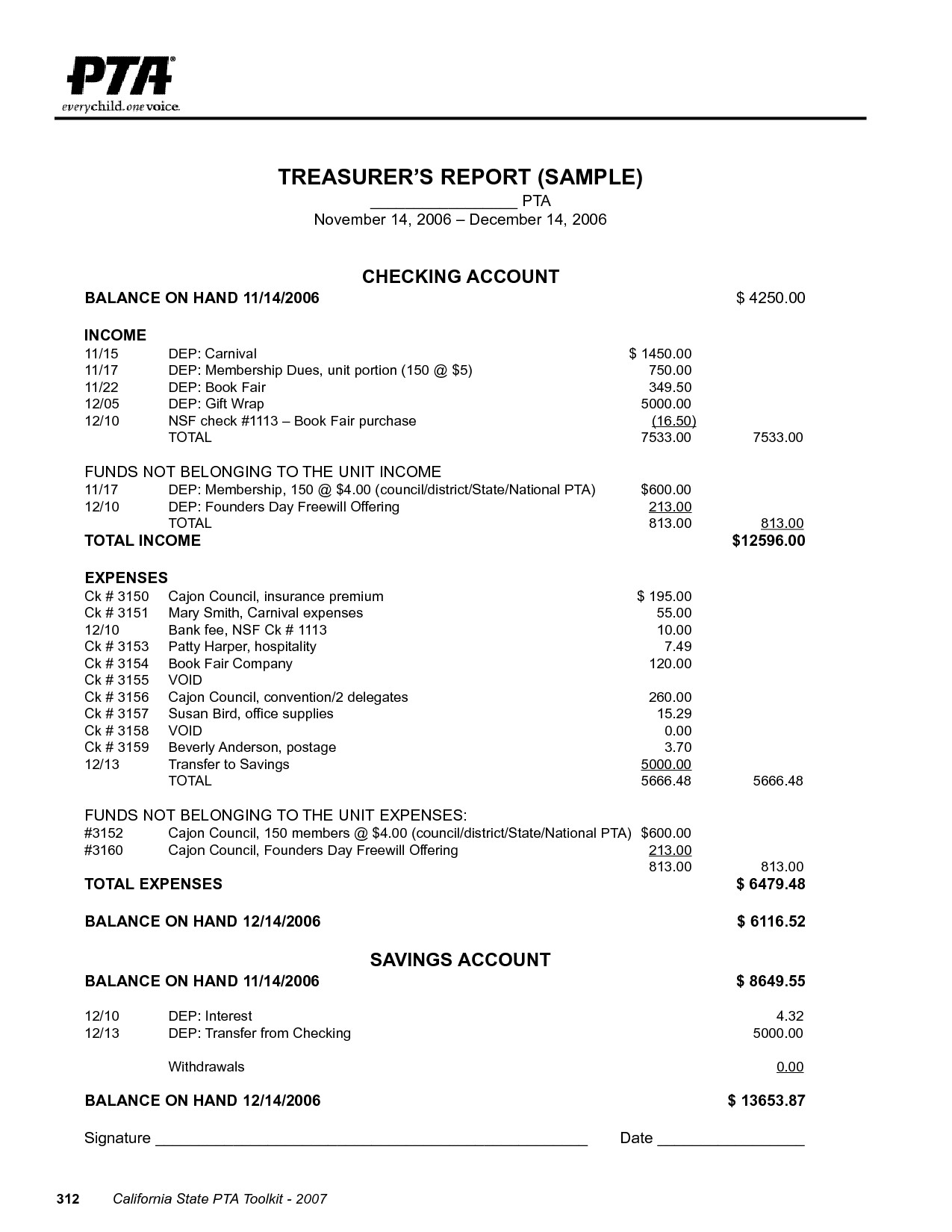 Treasurer Report Template Non Profit the Treasurer's Report