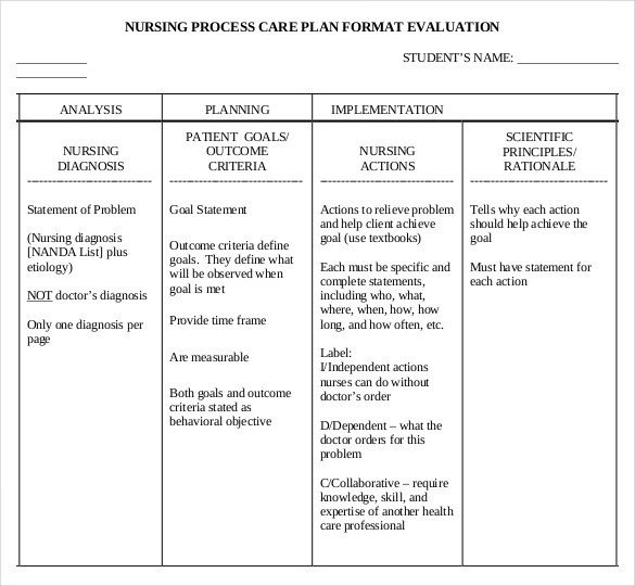Treatment Plan Template Word Nursing Care Plan Template