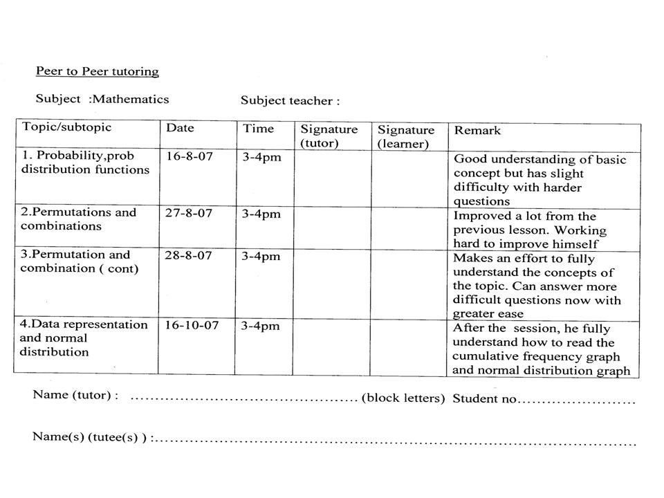 Tutoring Progress Report Template St A R S Peer to Peer Learning Journal and Progress