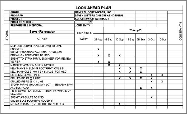 Two Week Look Ahead Template Index Of Cdn 29 1998 149