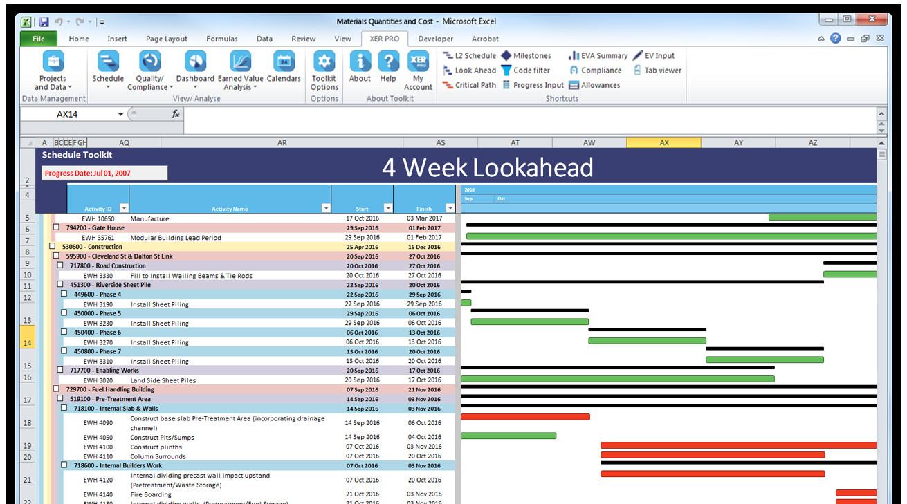 Two Week Look Ahead Template Schedule toolkit