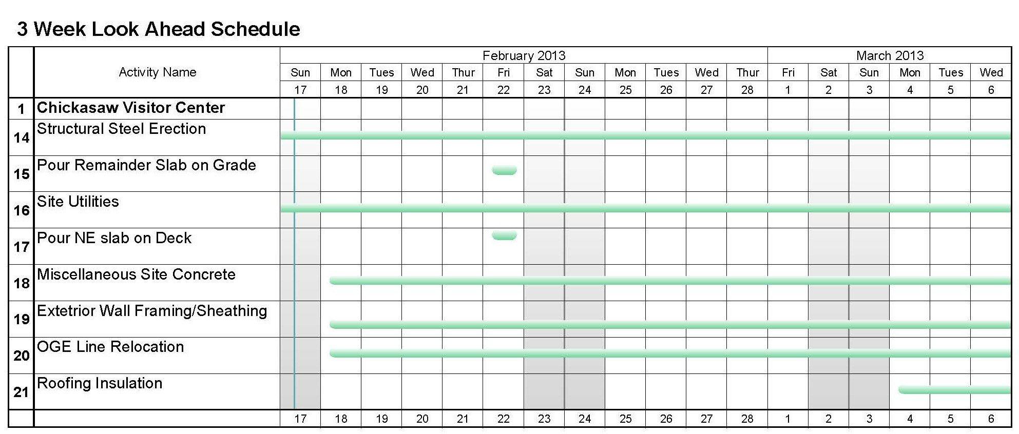 Two Week Look Ahead Template Schedule Update – Let's See What's Ahead
