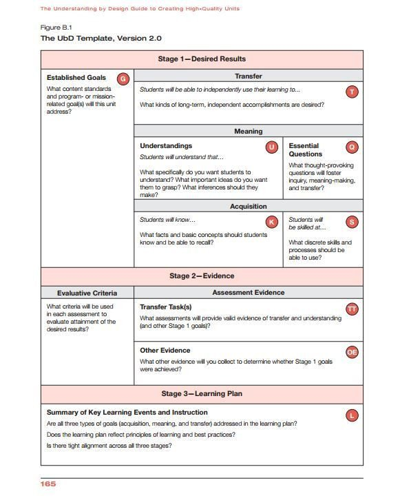 Udl Lesson Plan Template 17 Best Images About Universal Design Learning Udl On