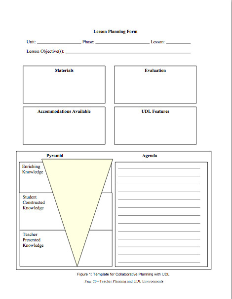 Udl Lesson Plan Template Leadership In Public Education the Art and Science Of