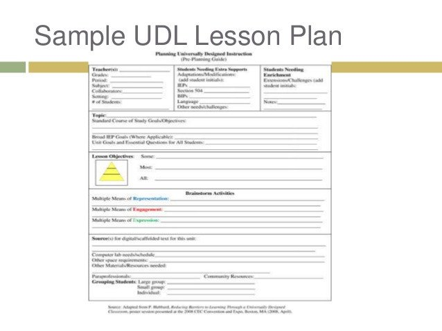 Udl Lesson Plan Template New Brownsville Elementary School