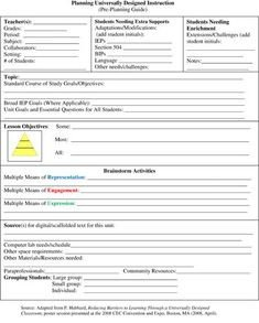 Udl Lesson Plan Template Ubd Template with Design Questions School